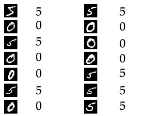 Training a K-Nearest algorithm to classify images as a '5' or a '0'