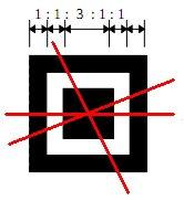 Scanning QR Codes: Introduction - AI Shack
