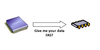 Give me your data... FAST